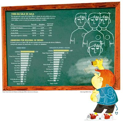 Quais São os Direitos das Criança em Idade Escolar? 23
